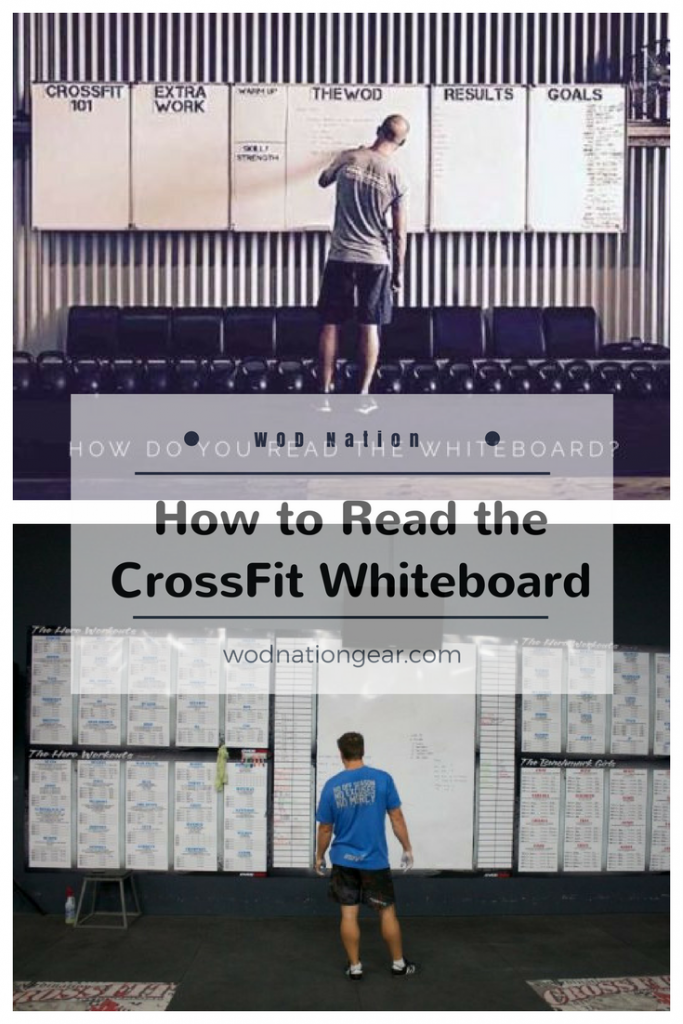 How to Read the CrossFit Whiteboard